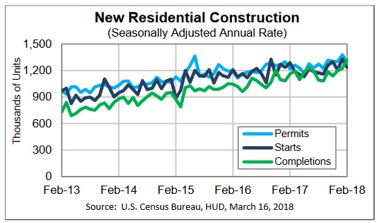 new home construction by nh mortgages